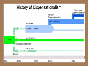 DISPENSTION-History-chart